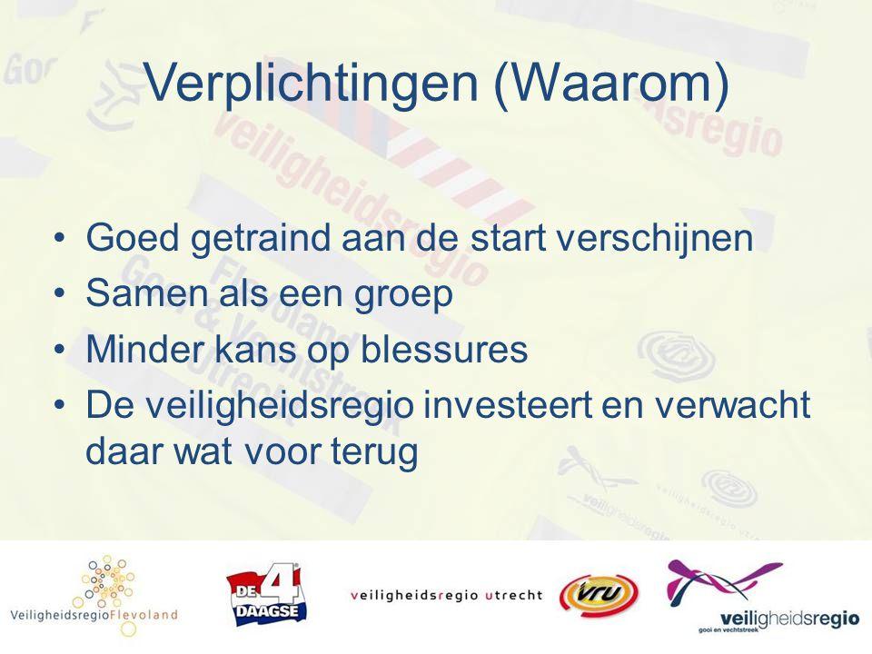 Verzorging De verzorging van de lopers Verzorging tijdens de oefenmarsen Verzorging tijdens de 2daagse van Amersfoort Verzorging tijdens de vierdaagse van Nijmegen