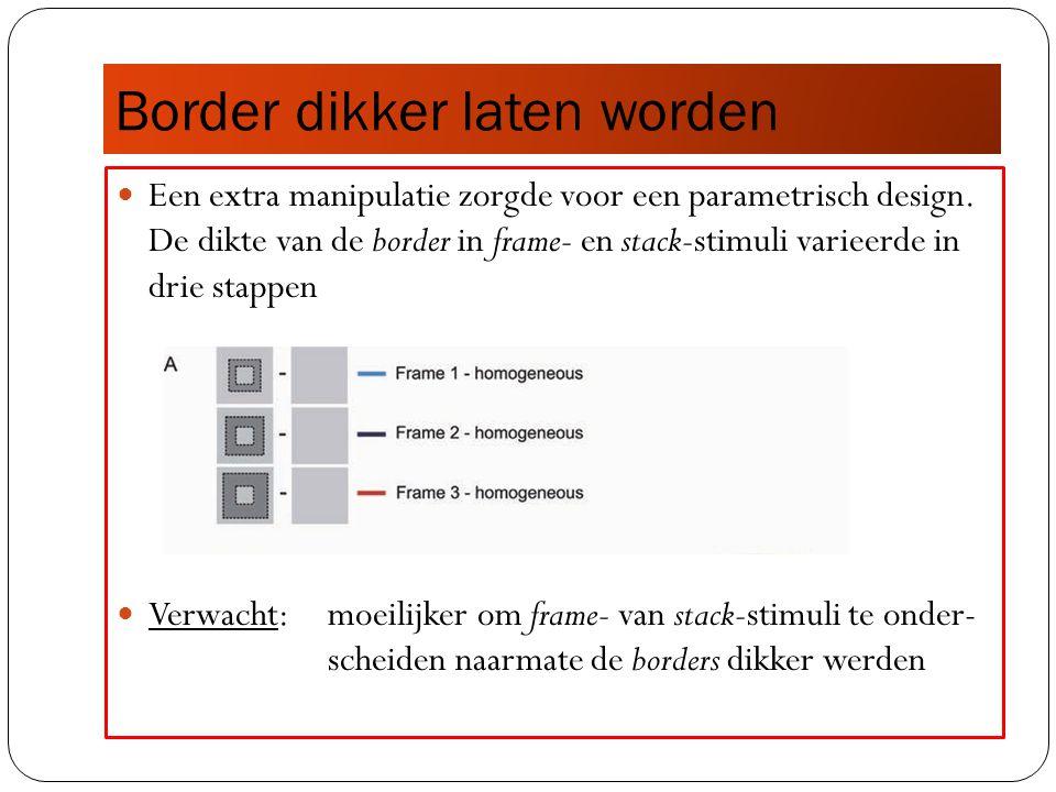 Border dikker laten worden Een extra manipulatie zorgde voor een parametrisch design.