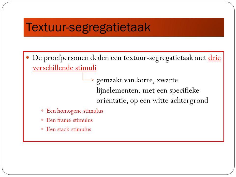Textuur-segregatietaak De proefpersonen deden een textuur-segregatietaak met drie verschillende stimuli gemaakt van korte, zwarte lijnelementen, met een specifieke orientatie, op een witte achtergrond Een homogene stimulus Een frame-stimulus Een stack-stimulus