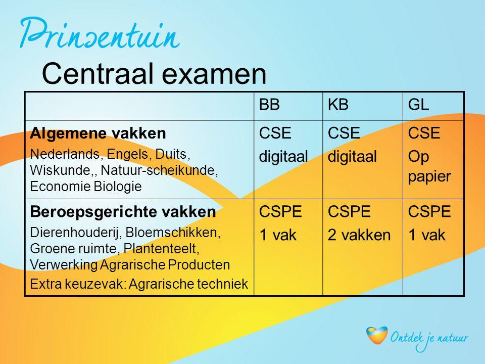 SE en C(SP)E Schoolexamen (SE) –Eigen toetsen –Eigen normering Centraal examen (CE) –Landelijke toetsen –Landelijke normering CSE (schriftelijk of digitaal) t.b.v.