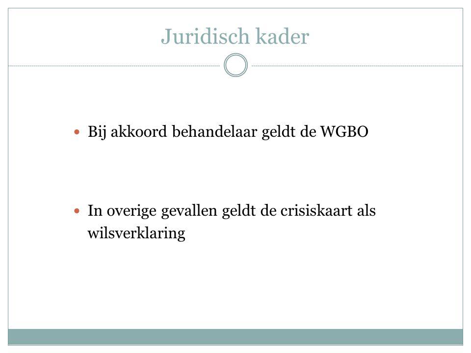 Juridisch kader Bij akkoord behandelaar geldt de WGBO In overige gevallen geldt de crisiskaart als wilsverklaring