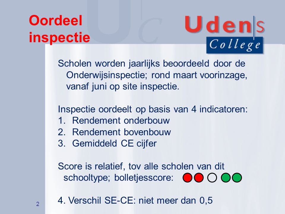 Oordeel inspectie 2 Scholen worden jaarlijks beoordeeld door de Onderwijsinspectie; rond maart voorinzage, vanaf juni op site inspectie. Inspectie oor