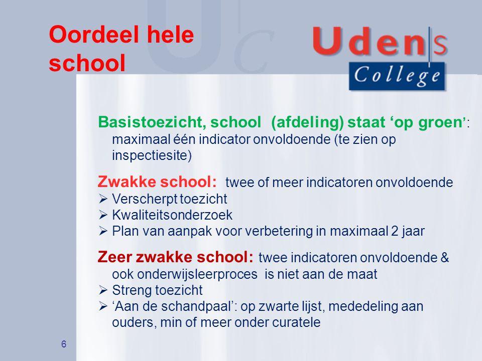 Oordeel hele school 6 Basistoezicht, school (afdeling) staat 'op groen ': maximaal één indicator onvoldoende (te zien op inspectiesite) Zwakke school: