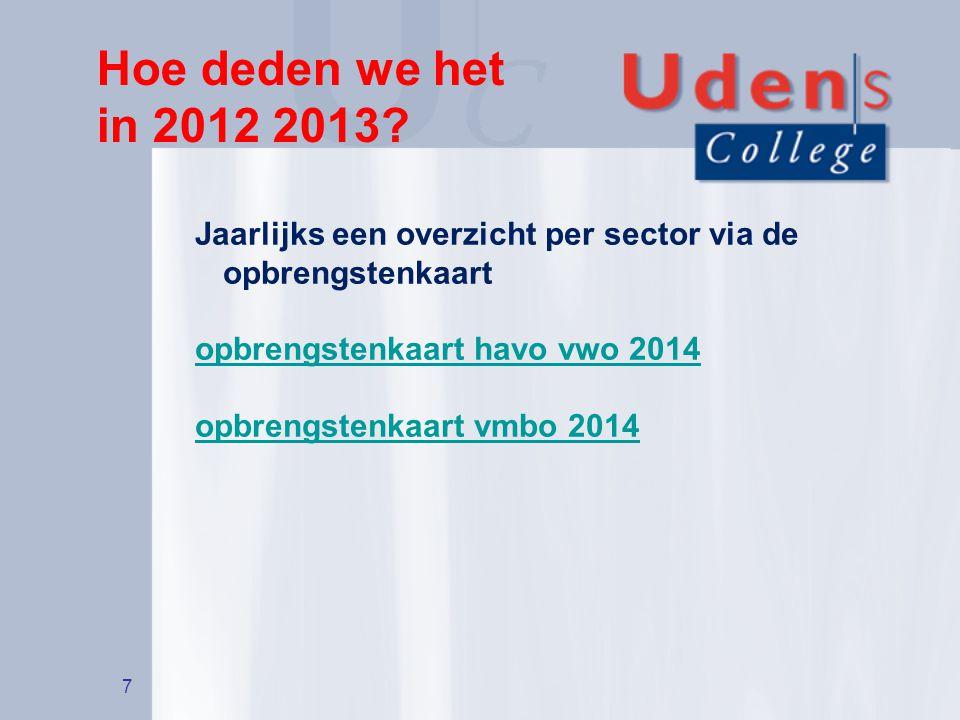 Hoe deden we het in 2012 2013? 7 Jaarlijks een overzicht per sector via de opbrengstenkaart opbrengstenkaart havo vwo 2014 opbrengstenkaart vmbo 2014