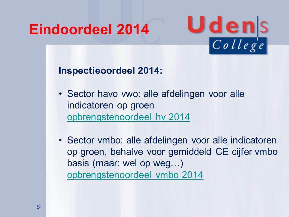 Eindoordeel 2014 8 Inspectieoordeel 2014: Sector havo vwo: alle afdelingen voor alle indicatoren op groen opbrengstenoordeel hv 2014 Sector vmbo: alle