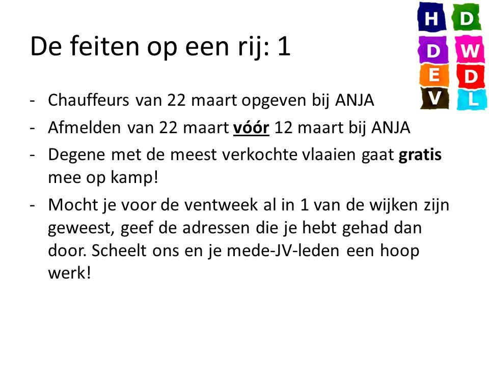 De feiten op een rij: 1 -Chauffeurs van 22 maart opgeven bij ANJA -Afmelden van 22 maart vóór 12 maart bij ANJA -Degene met de meest verkochte vlaaien gaat gratis mee op kamp.