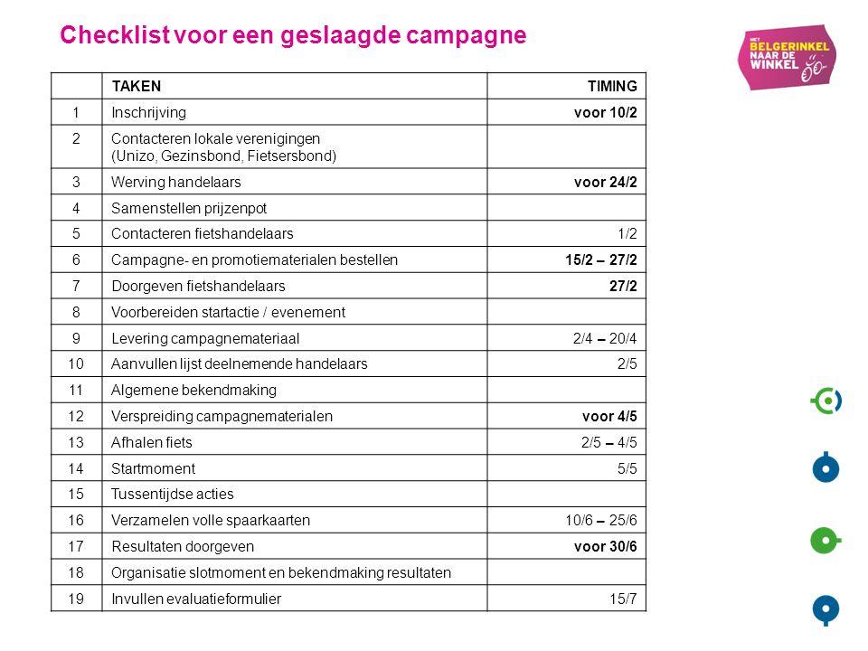 Checklist voor een geslaagde campagne TAKENTIMING 1Inschrijvingvoor 10/2 2Contacteren lokale verenigingen (Unizo, Gezinsbond, Fietsersbond) 3Werving h