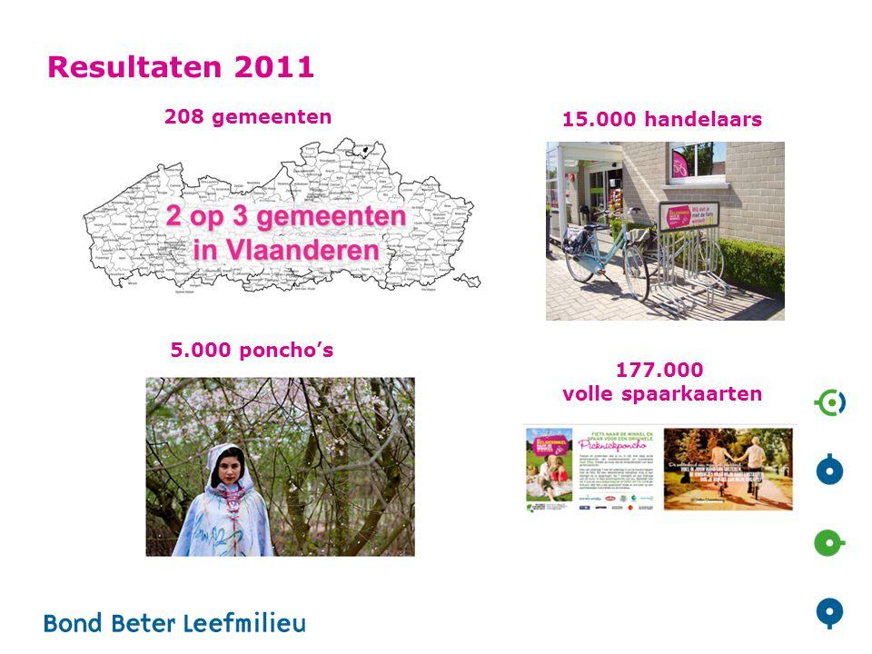 Resultaten 2011 5.000 poncho's 177.000 volle spaarkaarten 15.000 handelaars 208 gemeenten