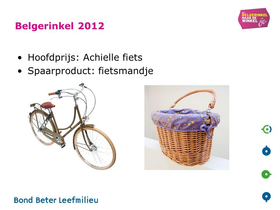 Belgerinkel 2012 Hoofdprijs: Achielle fiets Spaarproduct: fietsmandje