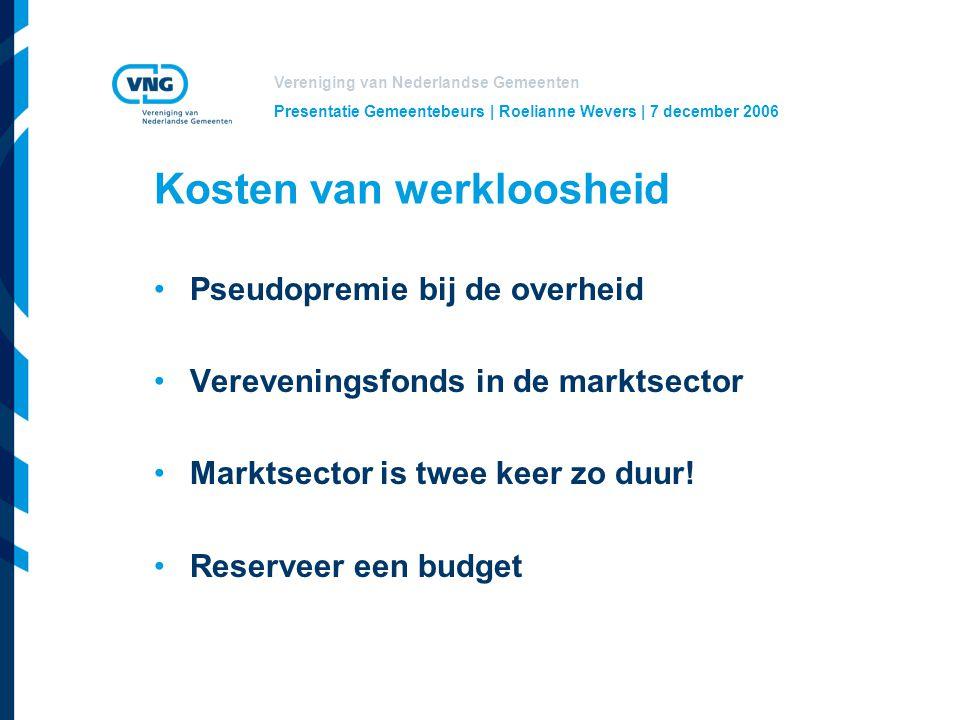 Vereniging van Nederlandse Gemeenten Presentatie Gemeentebeurs | Roelianne Wevers | 7 december 2006 Kosten van werkloosheid Pseudopremie bij de overheid Vereveningsfonds in de marktsector Marktsector is twee keer zo duur.