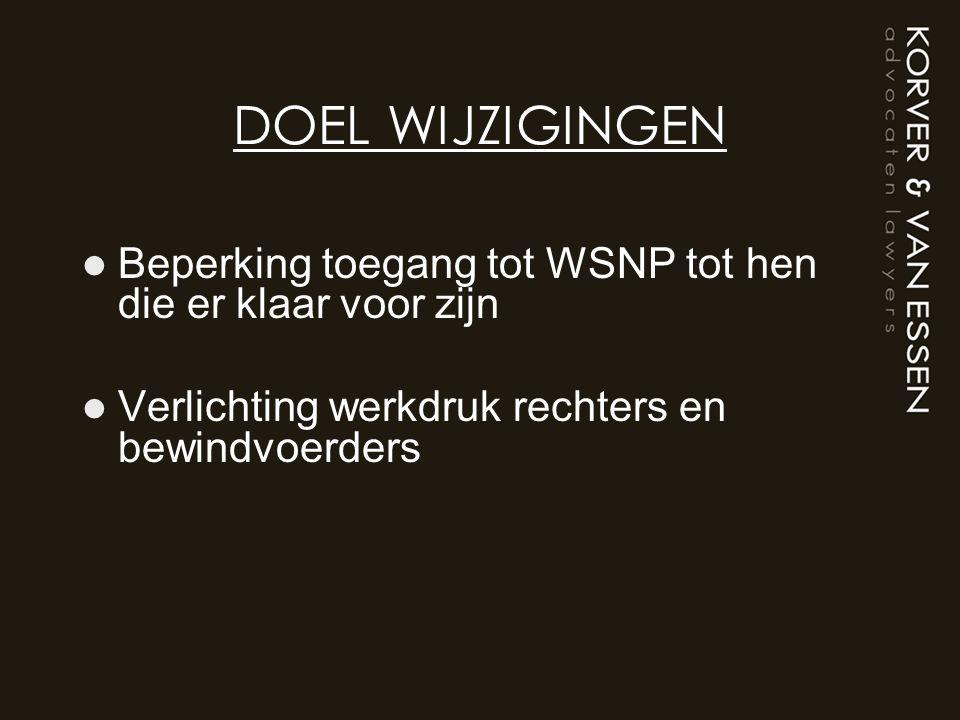 TEGENWICHT Versterking minnelijk traject door introductie gedwongen schuldregeling (oude dwangakkoord), art.