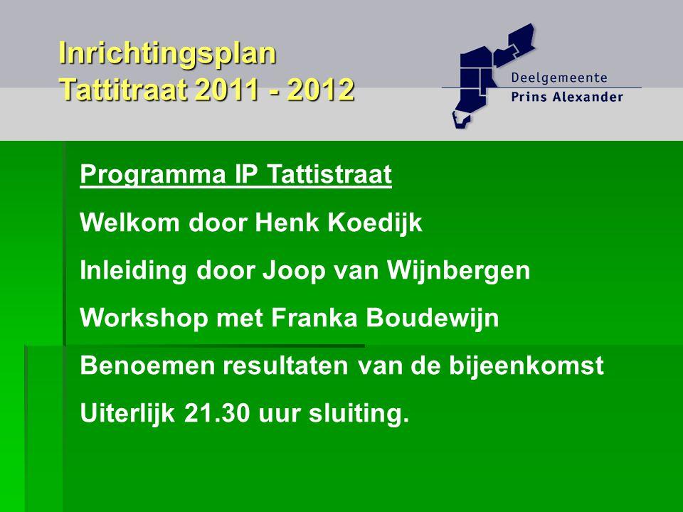 Programma IP Tattistraat Welkom door Henk Koedijk Inleiding door Joop van Wijnbergen Workshop met Franka Boudewijn Benoemen resultaten van de bijeenko