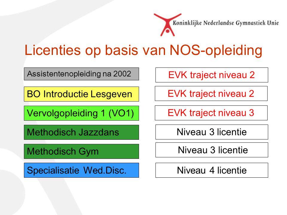 Licenties op basis van NOS-opleiding Assistentenopleiding na 2002 BO Introductie Lesgeven Vervolgopleiding 1 (VO1) Methodisch Jazzdans Methodisch Gym Specialisatie Wed.Disc.