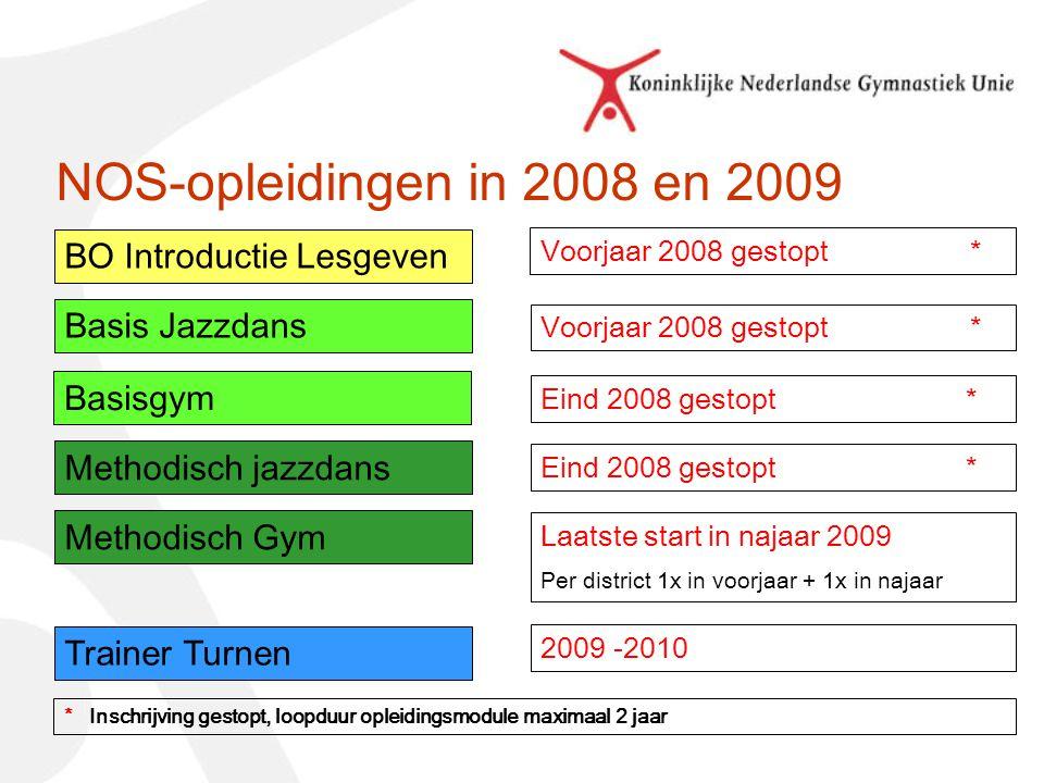 NOS-opleidingen in 2008 en 2009 BO Introductie Lesgeven Basis Jazzdans Methodisch jazzdans Methodisch Gym Trainer Turnen Voorjaar 2008 gestopt * Eind