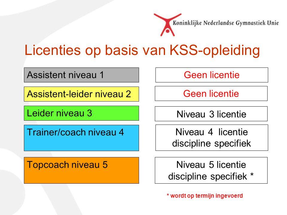 Licenties op basis van KSS-opleiding Assistent niveau 1 Assistent-leider niveau 2 Leider niveau 3 Trainer/coach niveau 4 Topcoach niveau 5 Geen licent