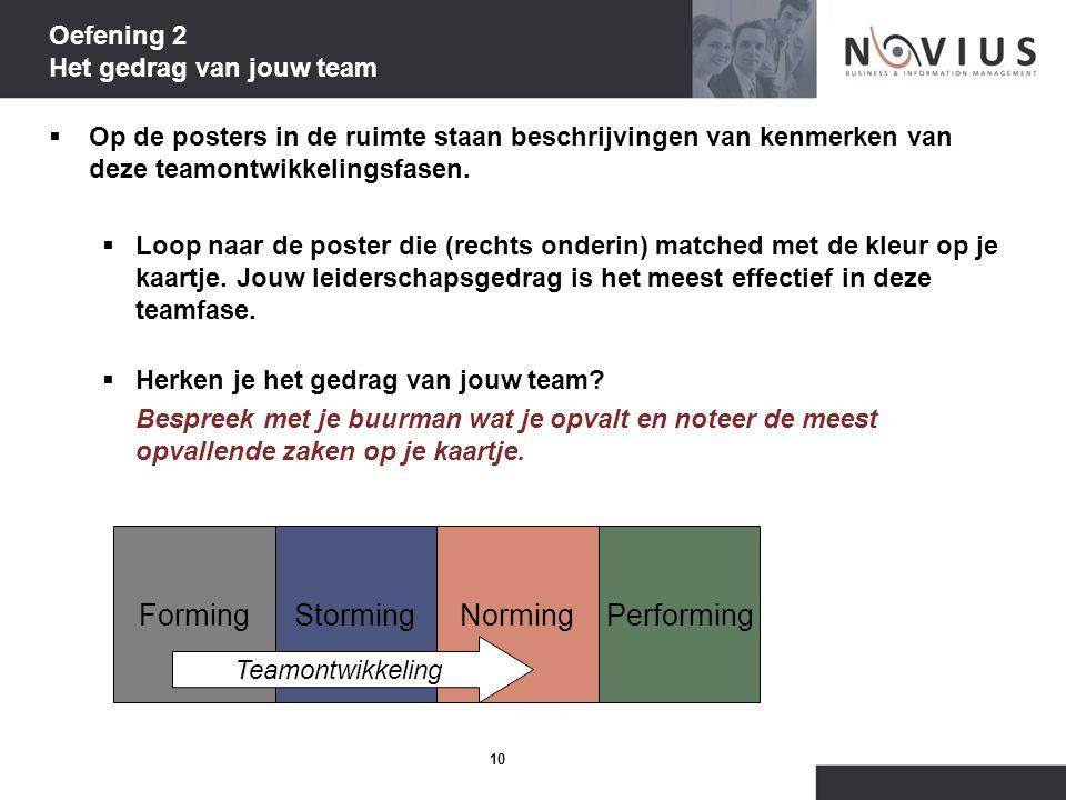 10 Oefening 2 Het gedrag van jouw team  Op de posters in de ruimte staan beschrijvingen van kenmerken van deze teamontwikkelingsfasen.  Loop naar de