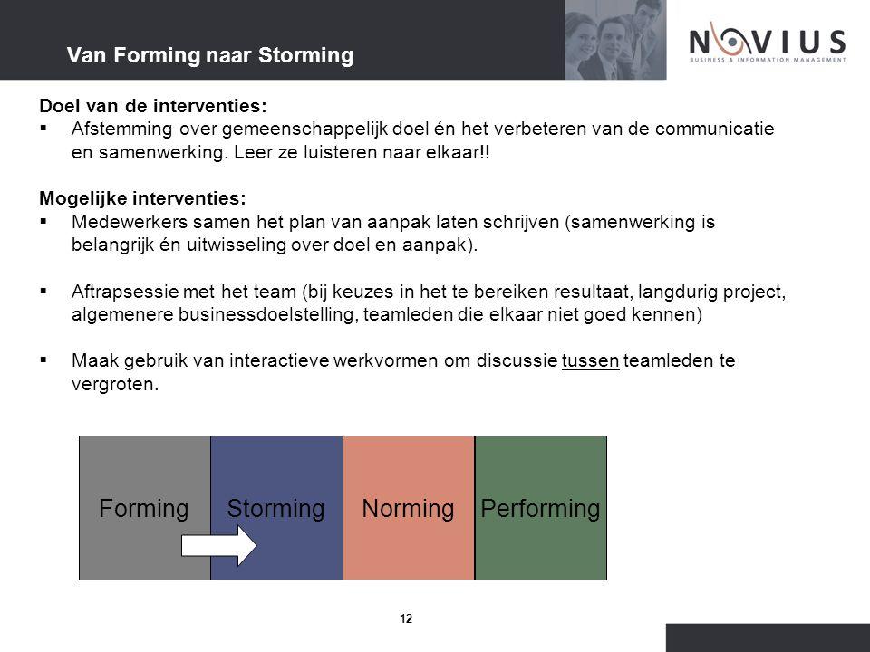 12 Van Forming naar Storming Doel van de interventies:  Afstemming over gemeenschappelijk doel én het verbeteren van de communicatie en samenwerking.
