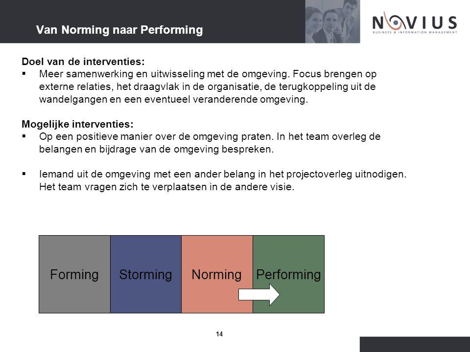 14 Van Norming naar Performing Doel van de interventies:  Meer samenwerking en uitwisseling met de omgeving. Focus brengen op externe relaties, het d