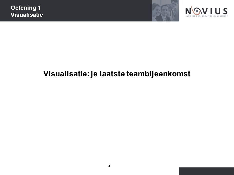 4 Oefening 1 Visualisatie Visualisatie: je laatste teambijeenkomst