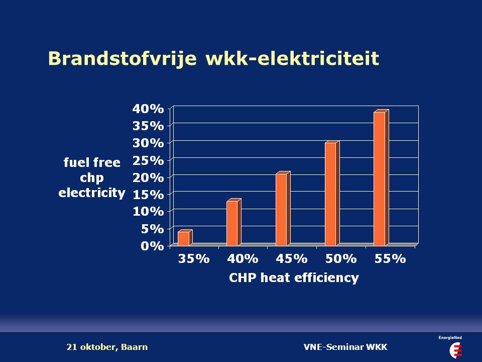 VNE-Seminar WKK21 oktober, Baarn Brandstofvrije wkk-elektriciteit