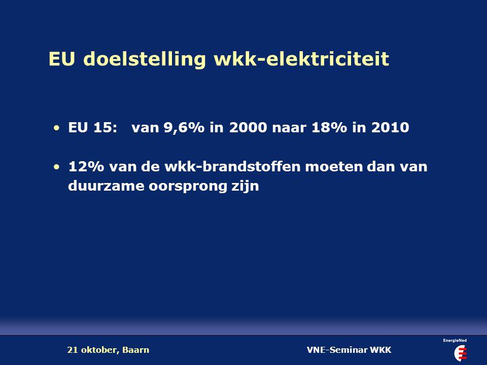 VNE-Seminar WKK21 oktober, Baarn EU doelstelling wkk-elektriciteit EU 15: van 9,6% in 2000 naar 18% in 2010 12% van de wkk-brandstoffen moeten dan van