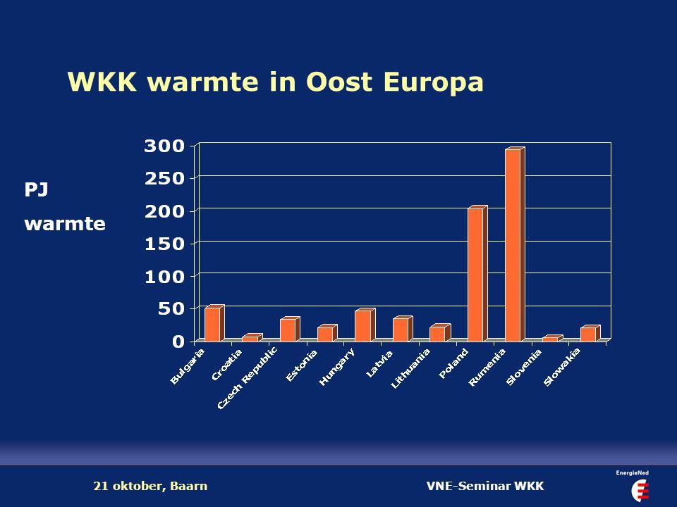 VNE-Seminar WKK21 oktober, Baarn WKK warmte in Oost Europa PJ warmte