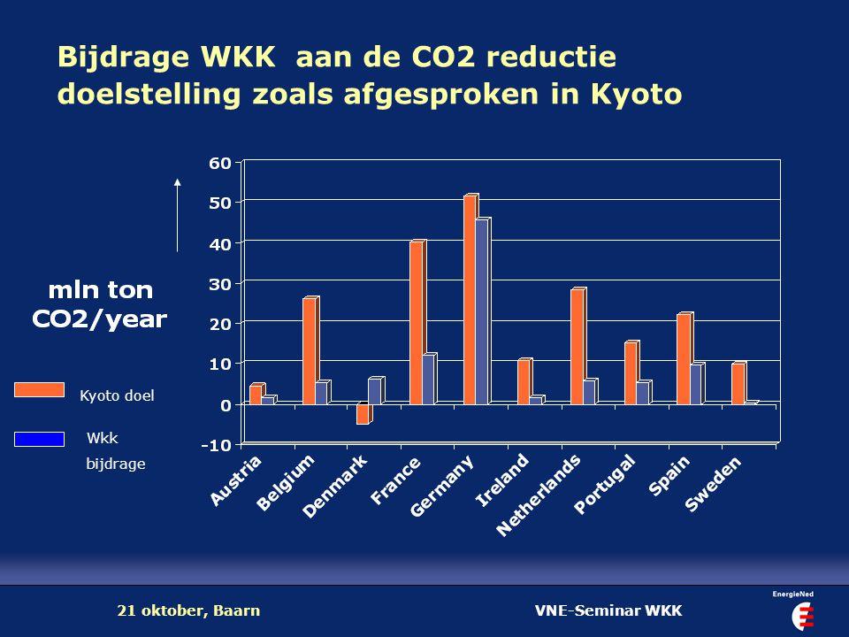 VNE-Seminar WKK21 oktober, Baarn Bijdrage WKK aan de CO2 reductie doelstelling zoals afgesproken in Kyoto Kyoto doel Wkk bijdrage