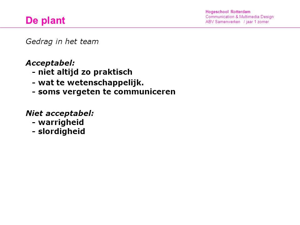 Hogeschool Rotterdam Communication & Multimedia Design ABV Samenwerken / jaar 1 zomer De plant Gedrag in het team Acceptabel: - niet altijd zo praktis