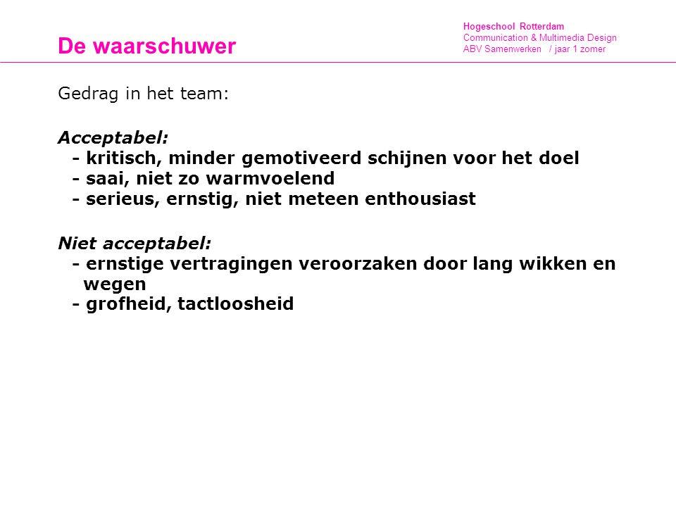 Hogeschool Rotterdam Communication & Multimedia Design ABV Samenwerken / jaar 1 zomer De waarschuwer Gedrag in het team: Acceptabel: - kritisch, minder gemotiveerd schijnen voor het doel - saai, niet zo warmvoelend - serieus, ernstig, niet meteen enthousiast Niet acceptabel: - ernstige vertragingen veroorzaken door lang wikken en wegen - grofheid, tactloosheid