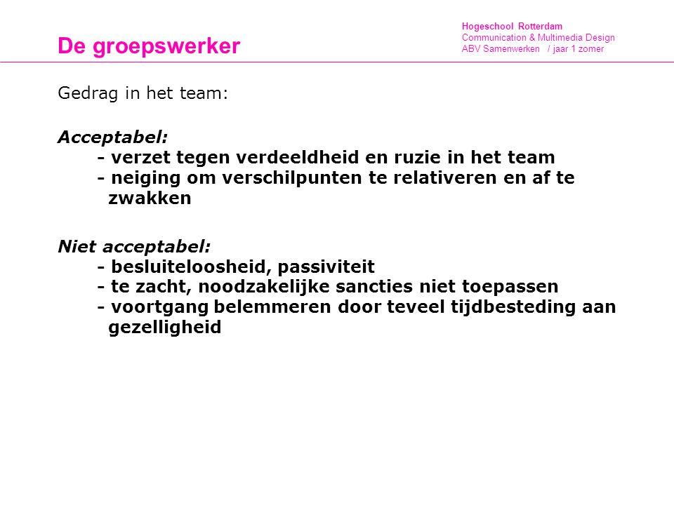 Hogeschool Rotterdam Communication & Multimedia Design ABV Samenwerken / jaar 1 zomer De groepswerker Gedrag in het team: Acceptabel: - verzet tegen v