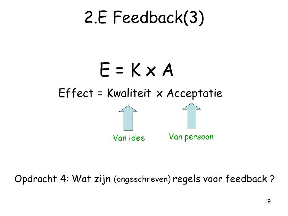19 2.E Feedback(3) E = K x A Effect = Kwaliteit x Acceptatie Van persoon Van idee Opdracht 4: Wat zijn (ongeschreven) regels voor feedback ?