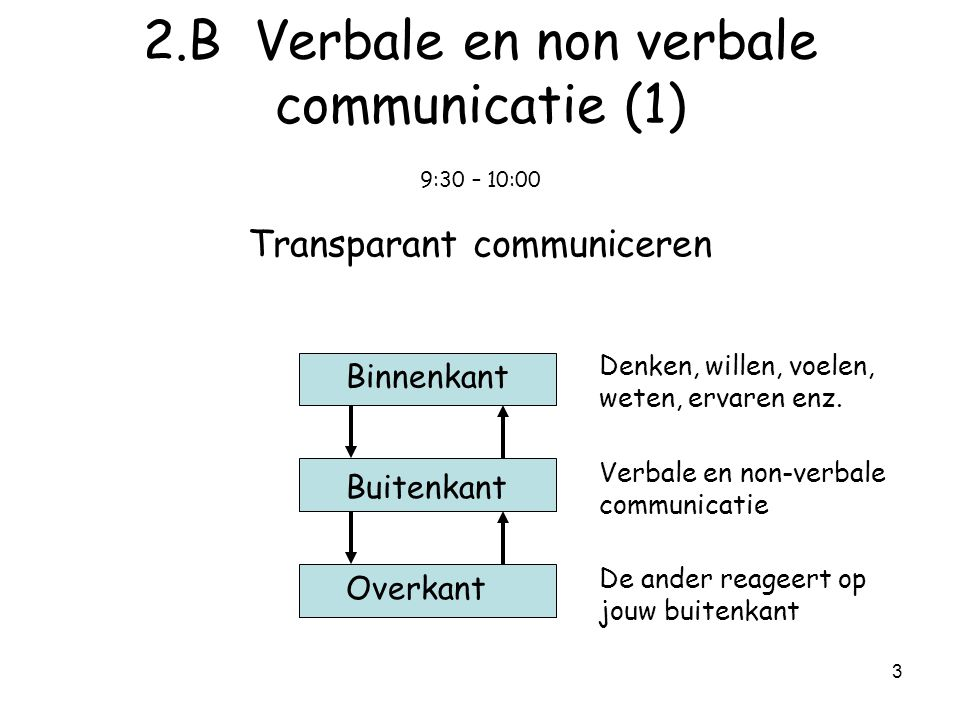 3 2.B Verbale en non verbale communicatie (1) 9:30 – 10:00 Transparant communiceren Binnenkant Buitenkant Overkant Denken, willen, voelen, weten, ervaren enz.