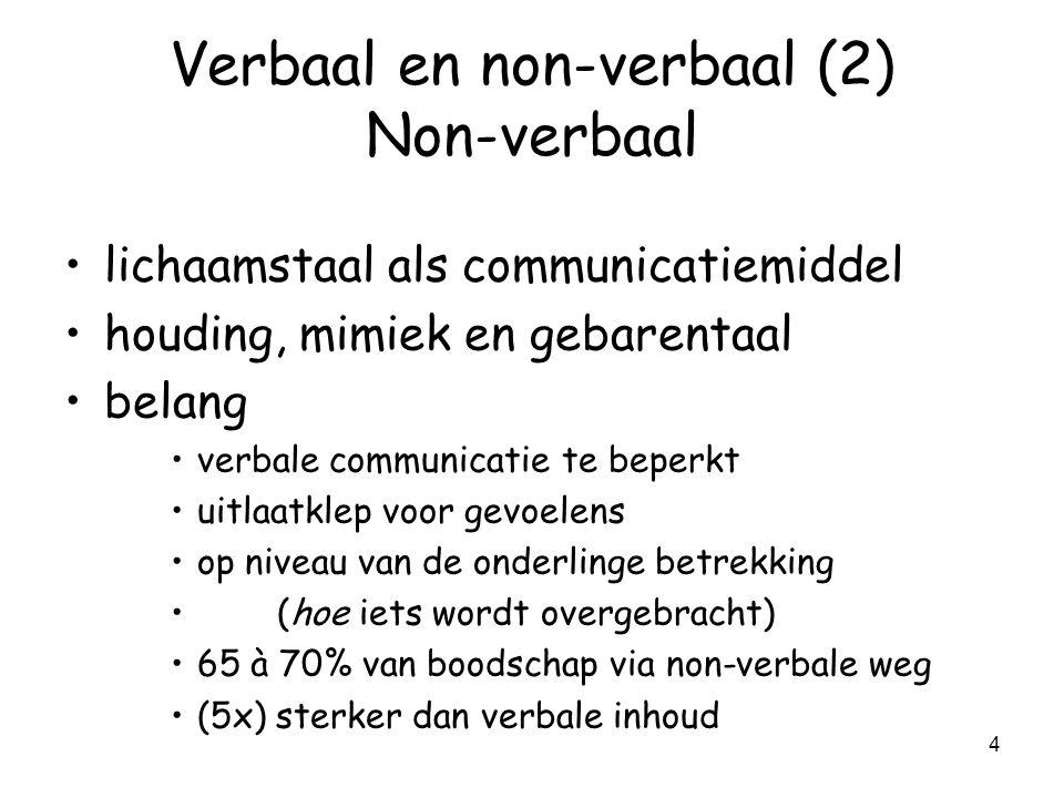 4 Verbaal en non-verbaal (2) Non-verbaal lichaamstaal als communicatiemiddel houding, mimiek en gebarentaal belang verbale communicatie te beperkt uitlaatklep voor gevoelens op niveau van de onderlinge betrekking (hoe iets wordt overgebracht) 65 à 70% van boodschap via non-verbale weg (5x) sterker dan verbale inhoud