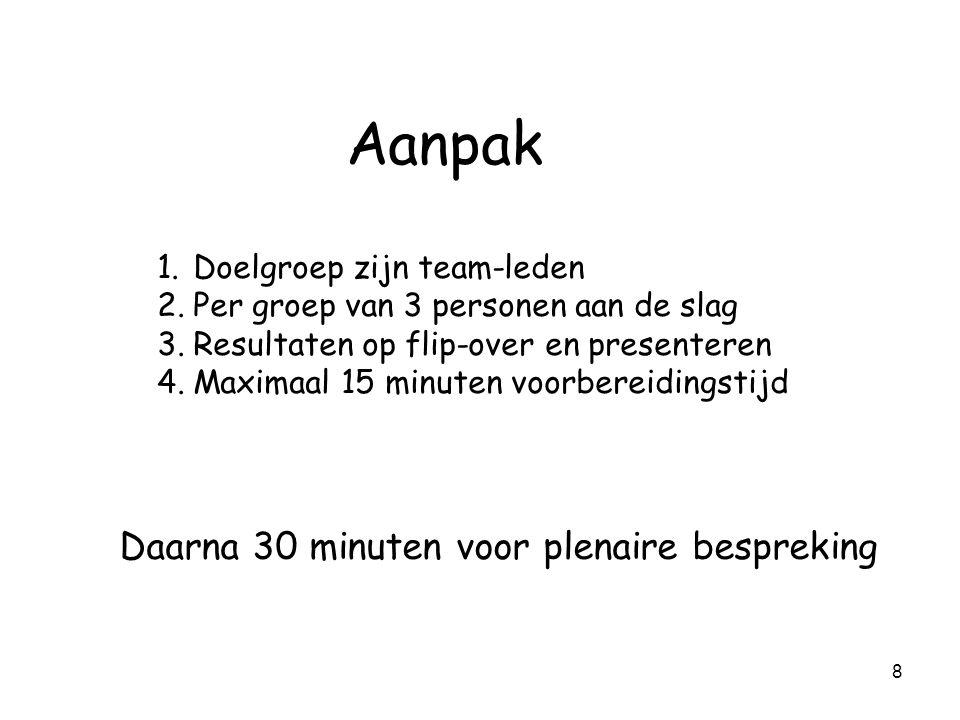 8 1.Doelgroep zijn team-leden 2.Per groep van 3 personen aan de slag 3.Resultaten op flip-over en presenteren 4.Maximaal 15 minuten voorbereidingstijd