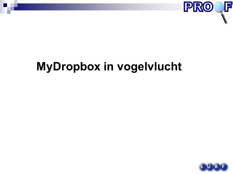MyDropbox in vogelvlucht