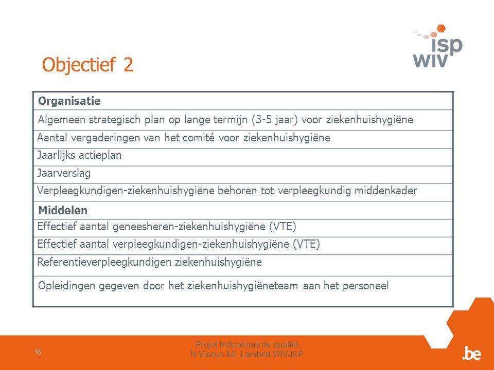 Objectief 2 Organisatie Algemeen strategisch plan op lange termijn (3-5 jaar) voor ziekenhuishygiëne Aantal vergaderingen van het comité voor ziekenhu