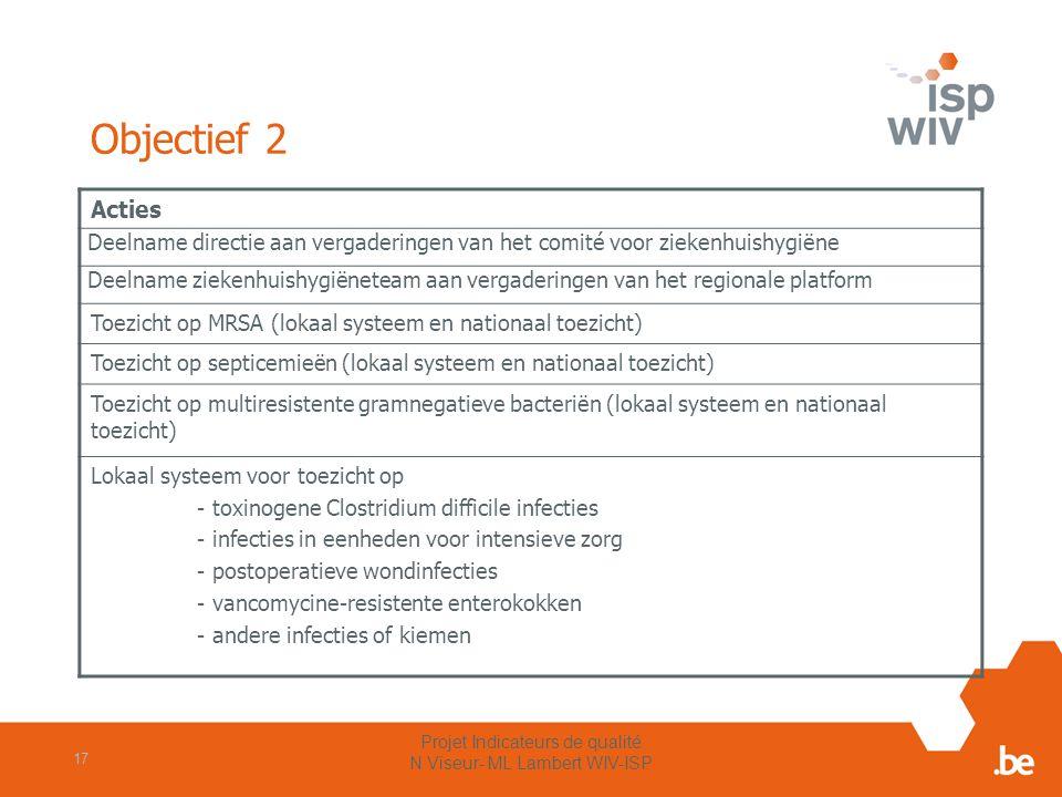 Objectief 2 Acties Deelname directie aan vergaderingen van het comité voor ziekenhuishygiëne Deelname ziekenhuishygiëneteam aan vergaderingen van het