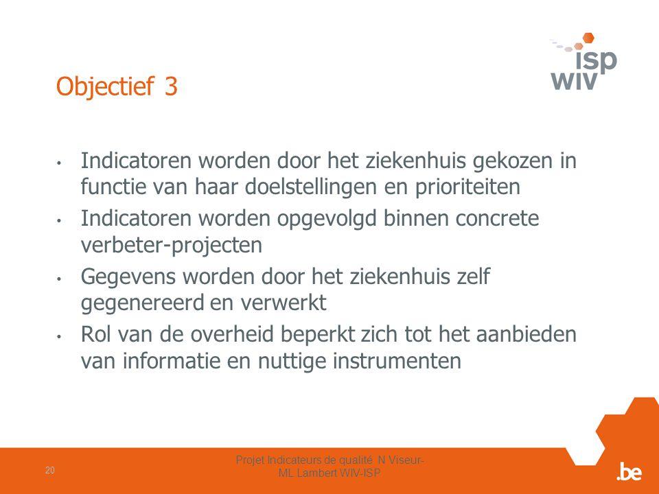 Objectief 3 Indicatoren worden door het ziekenhuis gekozen in functie van haar doelstellingen en prioriteiten Indicatoren worden opgevolgd binnen conc