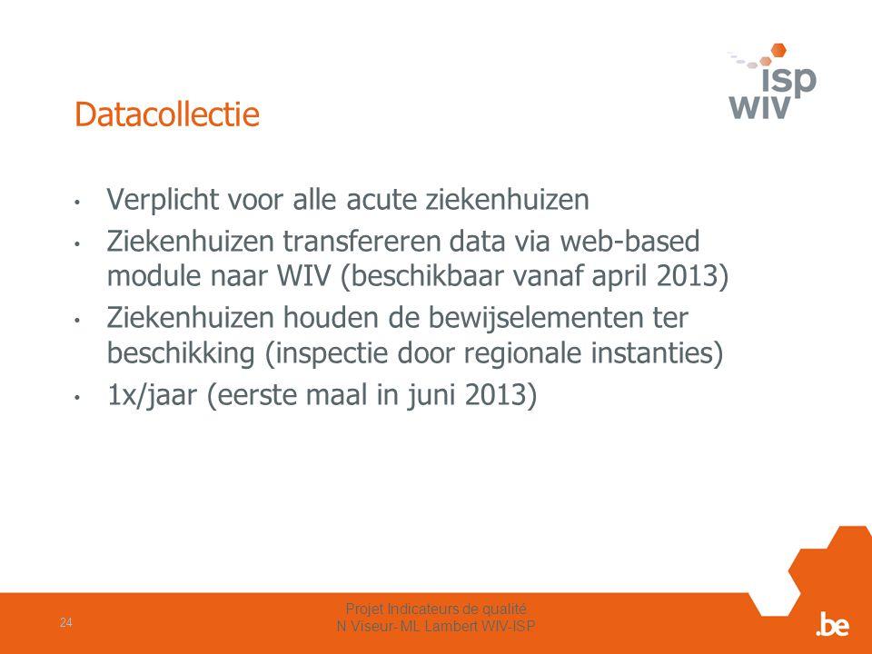 Datacollectie Verplicht voor alle acute ziekenhuizen Ziekenhuizen transfereren data via web-based module naar WIV (beschikbaar vanaf april 2013) Zieke