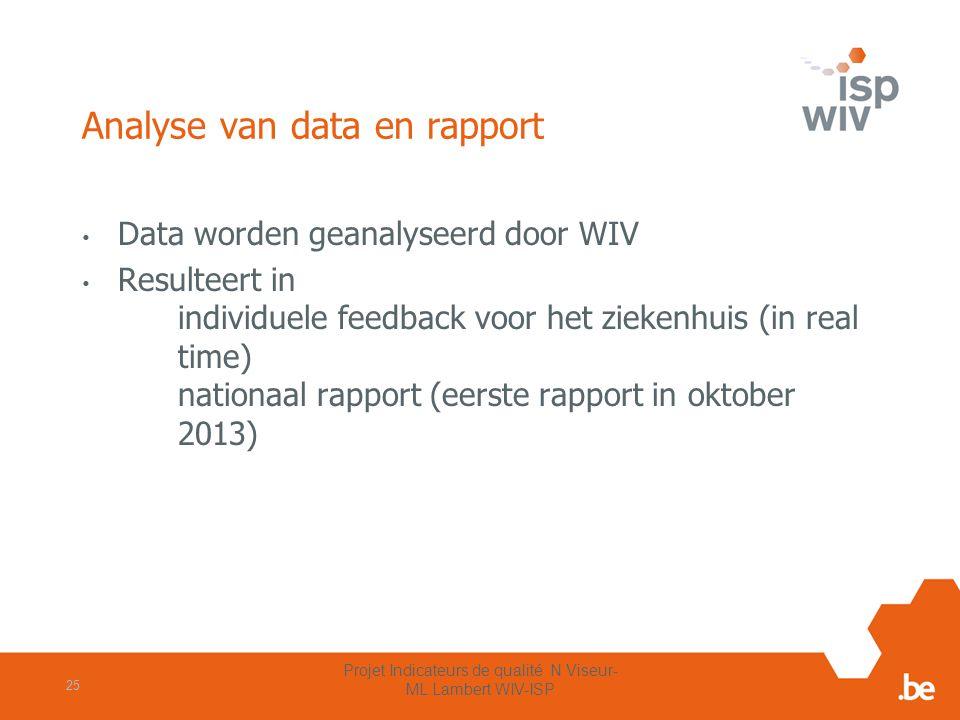 Analyse van data en rapport Data worden geanalyseerd door WIV Resulteert in individuele feedback voor het ziekenhuis (in real time) nationaal rapport