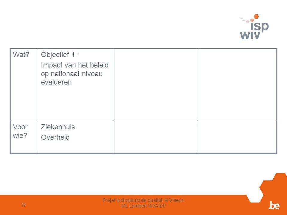 10 Projet Indicateurs de qualité N Viseur- ML Lambert WIV-ISP Wat?Objectief 1 : Impact van het beleid op nationaal niveau evalueren Voor wie? Ziekenhu