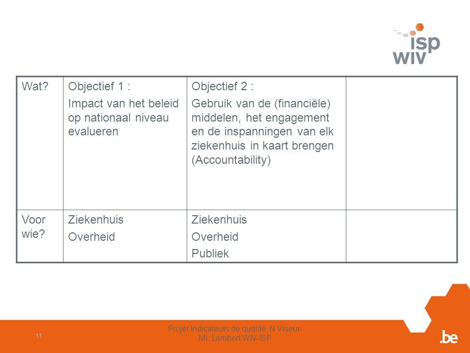 11 Projet Indicateurs de qualité N Viseur- ML Lambert WIV-ISP Wat?Objectief 1 : Impact van het beleid op nationaal niveau evalueren Objectief 2 : Gebr