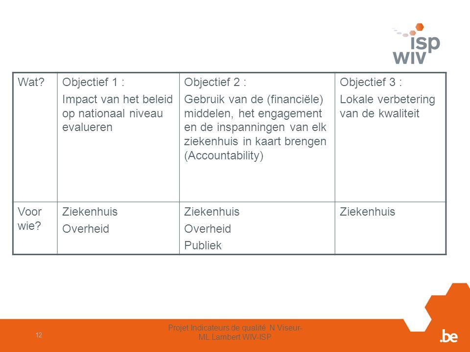 12 Projet Indicateurs de qualité N Viseur- ML Lambert WIV-ISP Wat?Objectief 1 : Impact van het beleid op nationaal niveau evalueren Objectief 2 : Gebr