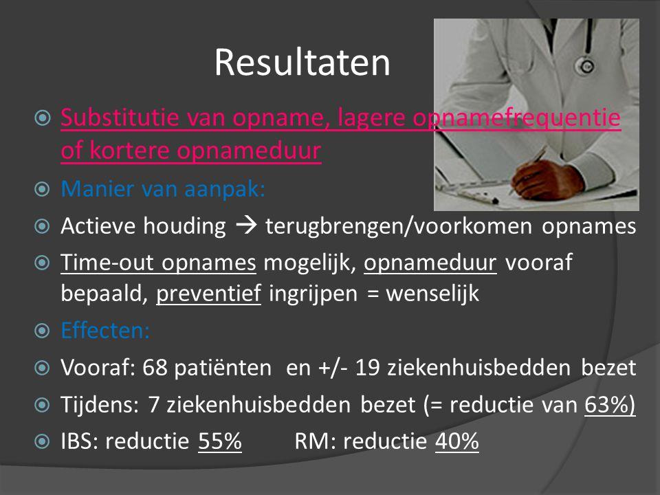 Resultaten  Substitutie van opname, lagere opnamefrequentie of kortere opnameduur  Manier van aanpak:  Actieve houding  terugbrengen/voorkomen opnames  Time-out opnames mogelijk, opnameduur vooraf bepaald, preventief ingrijpen = wenselijk  Effecten:  Vooraf: 68 patiënten en +/- 19 ziekenhuisbedden bezet  Tijdens: 7 ziekenhuisbedden bezet (= reductie van 63%)  IBS: reductie 55%RM: reductie 40%