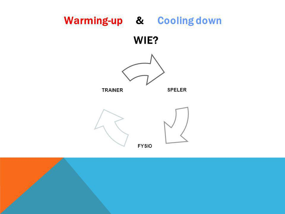 Warming-up & Cooling down WIE? SPELER FYSIO TRAINER