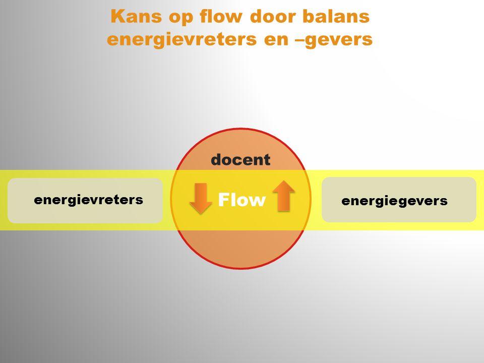 Flow energievreters energiegevers Kans op flow door balans energievreters en –gevers