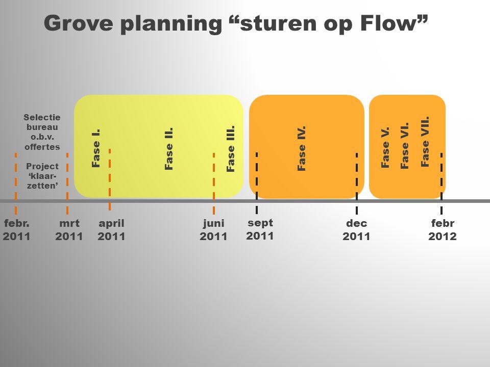 """Grove planning """"sturen op Flow"""" febr. 2011 mrt 2011 Selectie bureau o.b.v. offertes Project 'klaar- zetten' Fase I. Fase II.Fase III. april 2011 juni"""