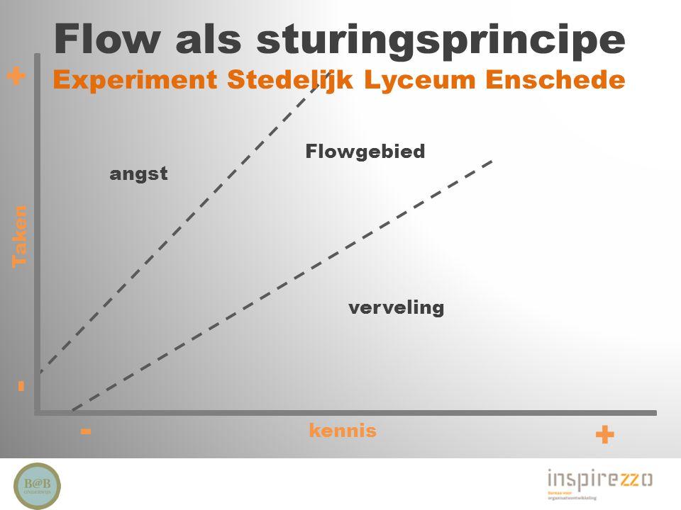 Flow als sturingsprincipe Experiment Stedelijk Lyceum Enschede kennis Taken - + - + verveling angst Flowgebied