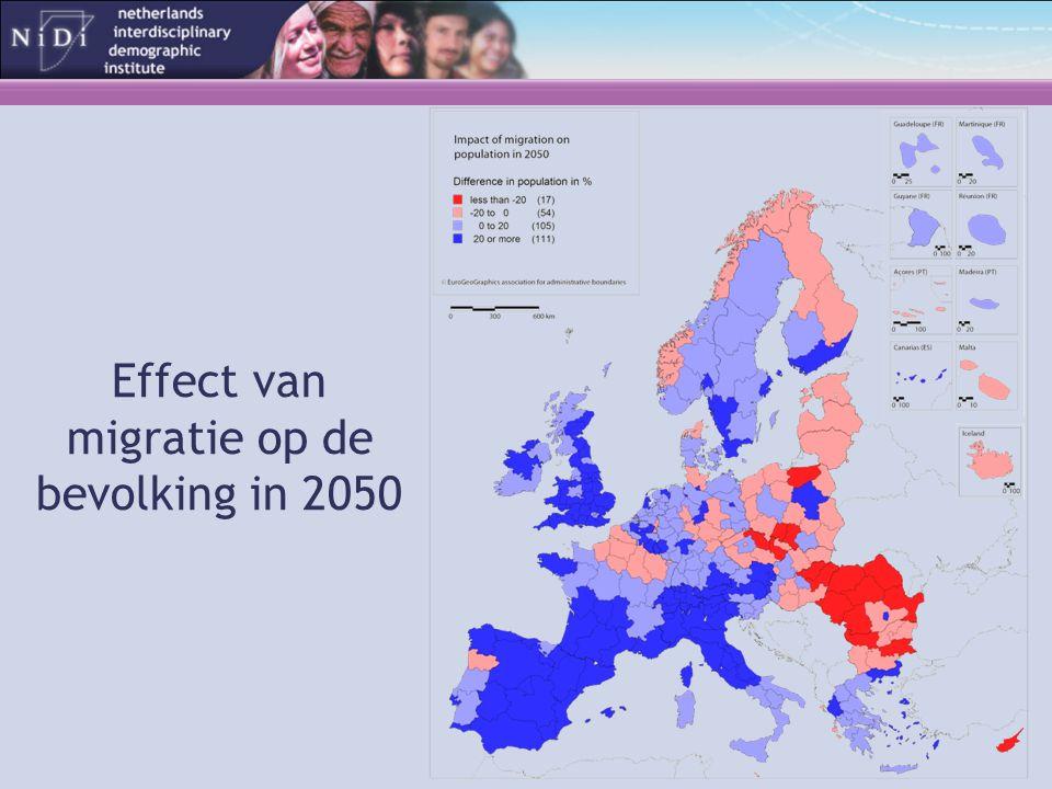 Effect van migratie op de bevolking in 2050