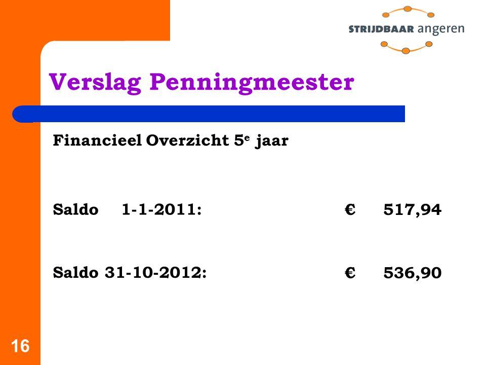 16 Verslag Penningmeester Financieel Overzicht 5 e jaar Saldo 1-1-2011: € 517,94 Saldo 31-10-2012: € 536,90